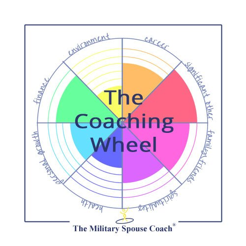 The Coaching Wheel from Military Spouse Coach